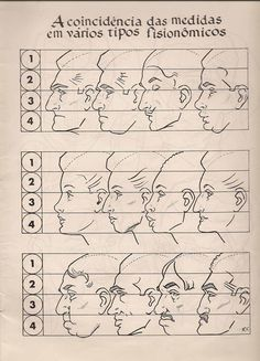 Faces for drawing Human Body Drawing, Human Anatomy Drawing, Human Figure Drawing, Figure Drawing Reference, Anatomy Art, Anatomy Reference, Anatomy Sketches, Art Sketches, Art Drawings