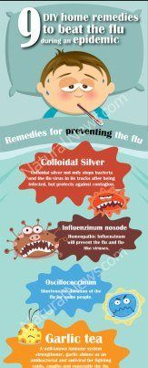 Experience amish home remedies remedies salves tinctures good 9 do it yourself home remedies to beat the flu during an epidemic find the larger graphic here solutioingenieria Gallery