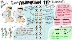 March 30, 2016 tip: Here's a super basic tip on the generic blink. The more you understand anatomy, the more likely you will make choices that give your characters the illusion of life. In this case, simply understanding how the shape of the cornea...