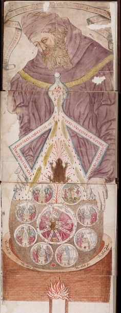 George Ripley was a 15th century alchemist who produced alchemical works containing rhymed cryptic verses describing the process to create the legendary Philosophers Stone. In the 16th century the Elizabethan polymath John Dee created pictographic scrolls based on Ripley's verses. The figure at the top of the scroll is alleged to be Hermes Trismegistus the mythical founder of alchemy and patron of Hermeticism.