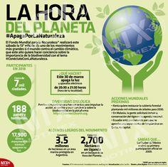 En su 13ª edición, la #HoraDelPlaneta busca hacer conciencia sobre la biodiversidad a través del lema #ConéctateConLaNaturaleza. Conoce más sobre esta iniciativa internacional mediante la #InfografíaNTX Lema, Learning Spanish, Socialism, The World, Slip On, Hipster Stuff, Planets, Studios, Learn Spanish