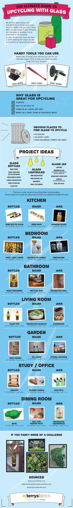 Glass: Upcycling with Glass [Infographic] via @Terrys Fabrics