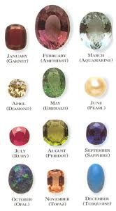 How birthstones came about and a detailed birthstone chart Crystals And Gemstones, Stones And Crystals, Birthstone Gems, Wicca, Wholesale Jewelry, Wholesale Gemstones, Amethyst Jewelry, Rocks And Gems, Rocks And Minerals