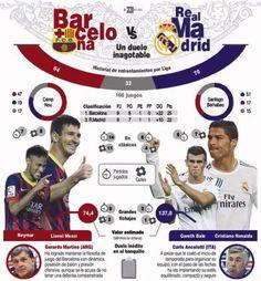 (Infografía) Contiene información del clásico de España el próximo sábado: #Barcelona vrs #RealMadrid: