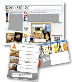 Frise chronologique interactive - La classe de Mallory Montessori, Art History Memes, Math Quotes, Alternative Education, Kids Homework, Historical Quotes, French Lessons, Best Teacher, Primary School