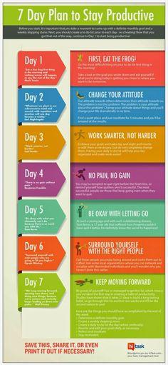 CZAS | 7 sposobów na zwiększenie produktywności w ciągu 7 dni