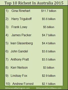 Australia's Top 10 Rich List Rich List, Rich People, Billionaire, Shit Happens, News, Quotes, Top