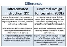 20 Best Universal Design For Learning And Differentiated Instruction Images Differentiated Instruction Universal Design Learning