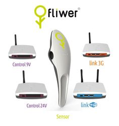 Whats involved in the Inolve Fliwer system