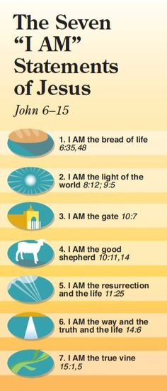"""The Seven """"I Am"""" Statements of Jesus"""