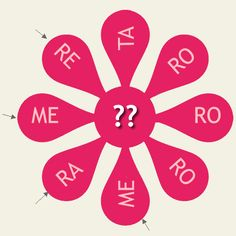 Completar la flor con palabras. Juego de inteligencia verbal  #inteligenciaverbal #juegosdeinteligencia