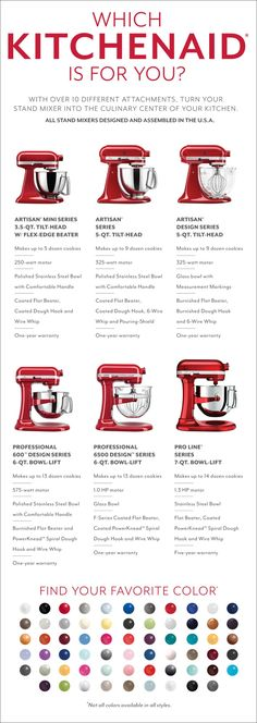 KitchenAid Mixer Comparison Chart - an excellent resource if.- KitchenAid Mixer Comparison Chart – an excellent resource if you're in the market for a new one! Kitchen Hacks, Kitchen Tools, Kitchen Gadgets, Bakers Kitchen, Kitchen Utensils, Kitchen Appliances, The Farm, Kitchenaid Standmixer, Cooking Measurements