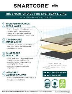 SMARTCORE 10-Piece 12-in x 24-in Chatham Stone Locking Luxury Vinyl Tile at Lowes.com Luxury Vinyl Tile, Luxury Vinyl Plank, Cork Underlayment, Hard Words, Waterproof Flooring, Vinyl Tiles, Vinyl Plank Flooring, Indoor Air Quality, Lowes Home Improvements