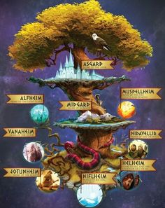 Magnus chase + the gods of Asgard nine worlds. This helps so much, I was kinda confused while I was reading it Magnus chase + the gods of Asgard nine worlds. This helps so much, I was kinda confused while I was reading it
