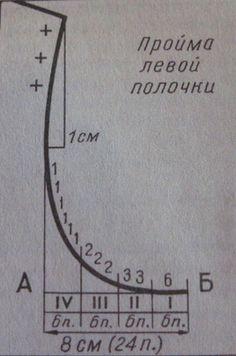 http://hvastunova.ru/wp-content/uploads/2012/10/Risunok-1.jpg