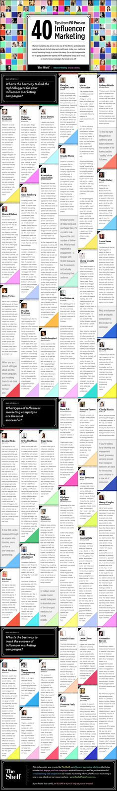 40 Expert opinions on running influencer marketing campaigns [Infographic]
