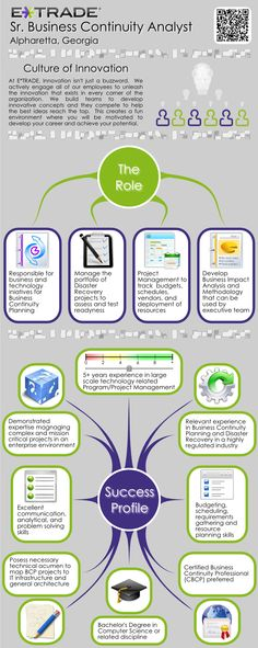 Jobgram  Google Search  Infographic Job Descriptions