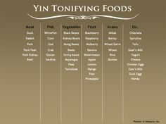 hot and cooling foods for pets, yin and yan in dogs, traditional chinese medicine for pets, damp heat in dogs, treating phlegm symptoms in pets, using food to balance yin and yan, allergy remedy for dogs
