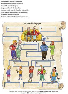 Basic worksheet to identify family members. French Language Lessons, French Lessons, English Lessons, Spanish Lessons, French Basics, French For Beginners, French Verbs, French Grammar, Italy