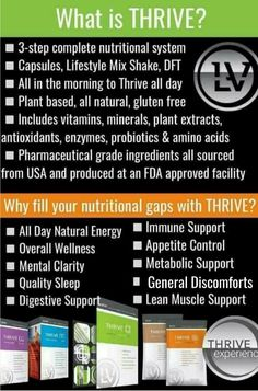 Here are instructions for the mini Thrive Experience. If ...