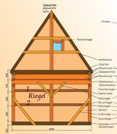 Fachwerkhaus konstruktion fachwerk balkenschloss for Holzfachwerk selber bauen