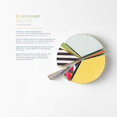 2012 Steelcase Foundation Annual Report