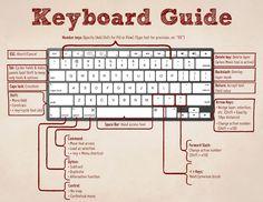 keyboardshortcuts.png (1050×812)