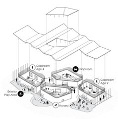 francis kere architecture mama sarah obama foundation educational campus kenya designboom