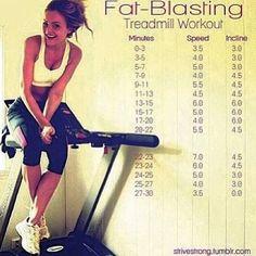 Fat-Blasting Treadmill Workout.