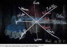 Blackboard drawing Rudolf Steiner, Vortrag 27-12-1923