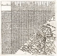 1636 Distance Chart for Hampshire by Matthew Simmons (after John Norden)  Simmons 1635-43