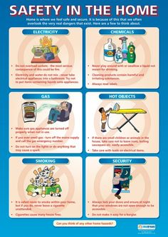 From our PSHE poster range, the Safety in the Home Poster is a great educational resource that helps improve understanding and reinforce learning. Nursery Safety, Emergency Preparedness Kit, School Posters, Child Development, Social Skills, Chronic Illness, Kids And Parenting, Vocabulary, School Ideas