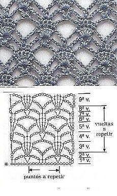 One Skein Crochet, Crochet Shrug Pattern, Crochet Edging Patterns, Crochet Coat, Crochet Diagram, Filet Crochet, Crochet Motif, Crochet Shawl, Crochet Doilies