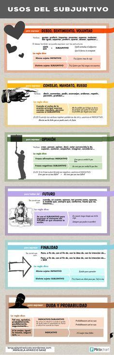 subjuntivo-uso                                                                                                                                                      Más                                                                                                                                                      Más