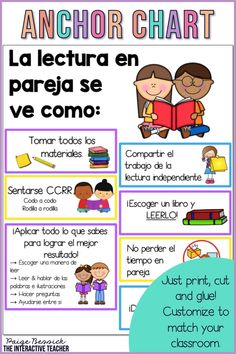 Make your own partner reading expectations anchor chart in Spanish. Everything you need for teaching partner reading expectations and creating an anchor chart to go with them. Perfect for reader's workshop, Daily 5 or any reading program and classroom. Just print, cut and glue! Your first grade and kindergarten students will especially benefit from these charts #firstgrade #bilingual #spanishliteracy #anchorchart #independentwriting #duallanguage