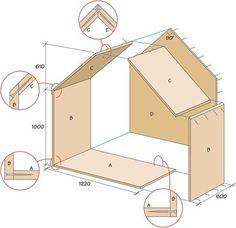 Bygg en inomhuskoja till barnen - Fixa - Hus & Hem