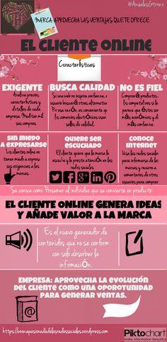 Aprovecha las ventajas del cliente online #infografia #infographic #marketing