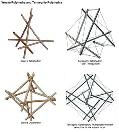 """Weave Polyhedra and Tensegrity Polyhedra"" by Kenneth Snelson. Found via @Marcela . Caldas"