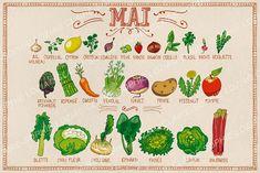 fruits et légumes qui pousse en France au mois de mai :)