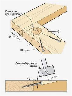 Скрытое соединение и сверло Форстнера | WikiHomia #WoodworkingPlans #woodworkingideas #woodworkingtips #WoodworkingTips