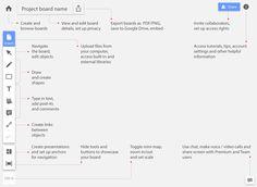tutti CHEF 2016 - Staff Seconde, Online Whiteboard for Visual Collaboration