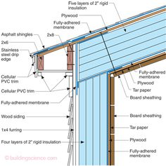 Details for a thick roof rigid foam insulation installed for Fiberboard roof sheathing