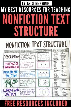 Looking for ideas to teach nonfiction text structure? In this post, I share my best tips and resources to help students master nonfiction text structure. Text Structure Definition, All About Me Activities, Free Activities, 3rd Grade Classroom, School Classroom, All About Me Printable, Formative And Summative Assessment, Teaching Writing, Teaching Ideas
