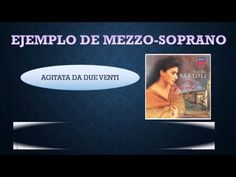 CLASIFICACION DE VOCES Profa. Rebeca Del Águila Cavazos 29 de noviembre de 2014 - YouTube