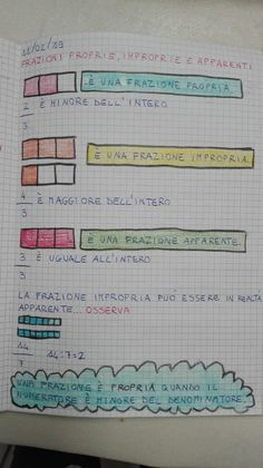 Le frazioni Prima Parte- Matematica in quarta- Febbraio - Maestra Anita Teaching Math, Homeschool, Bullet Journal, Education, Math Activities, Fractions, Learning, School, Activities