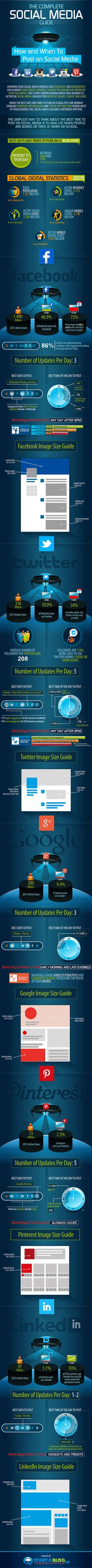When and How to Update Your Social Media [Infographic]