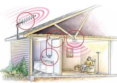 How to Get Better Cell Phone Reception at Home