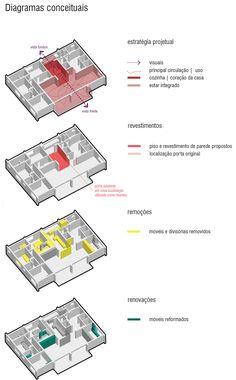 Apartamento Chaves,Esquemas