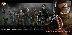 EVOLUTION | METAL GEAR SOLID V: THE PHANTOM PAIN - Official Site