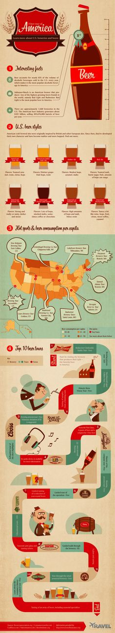 love all different flavors explained | Beer Tours of America - Infographic